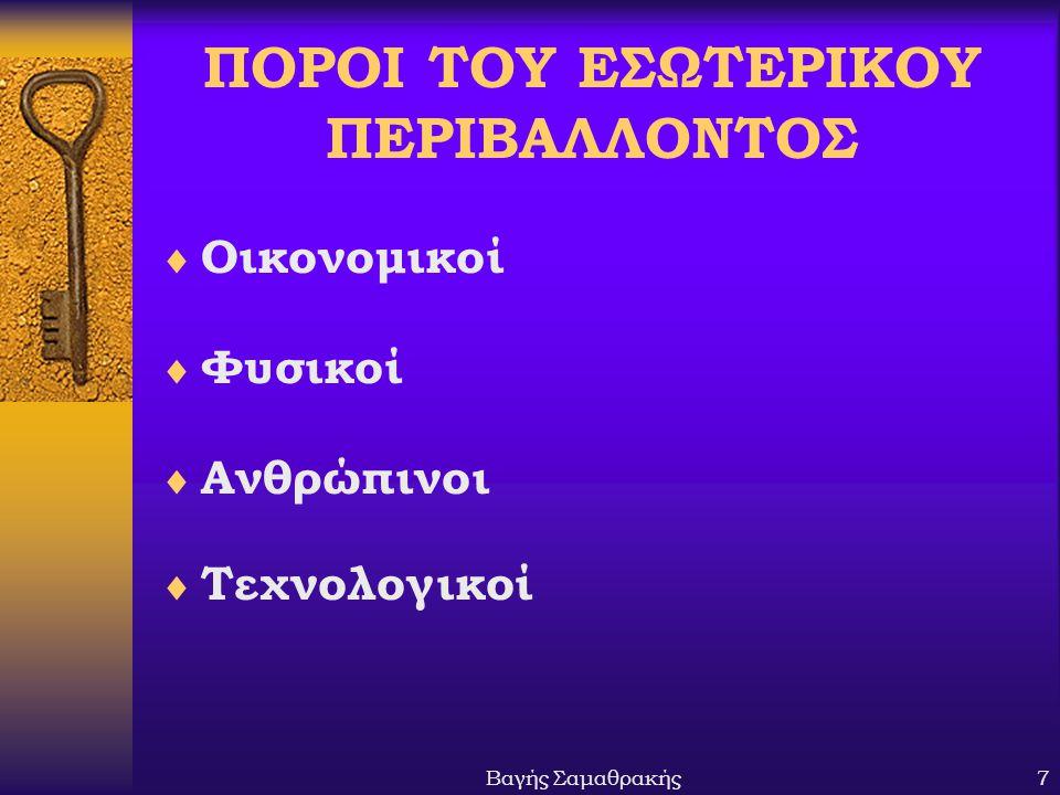 ΠΟΡΟΙ ΤΟΥ ΕΣΩΤΕΡΙΚΟΥ ΠΕΡΙΒΑΛΛΟΝΤΟΣ