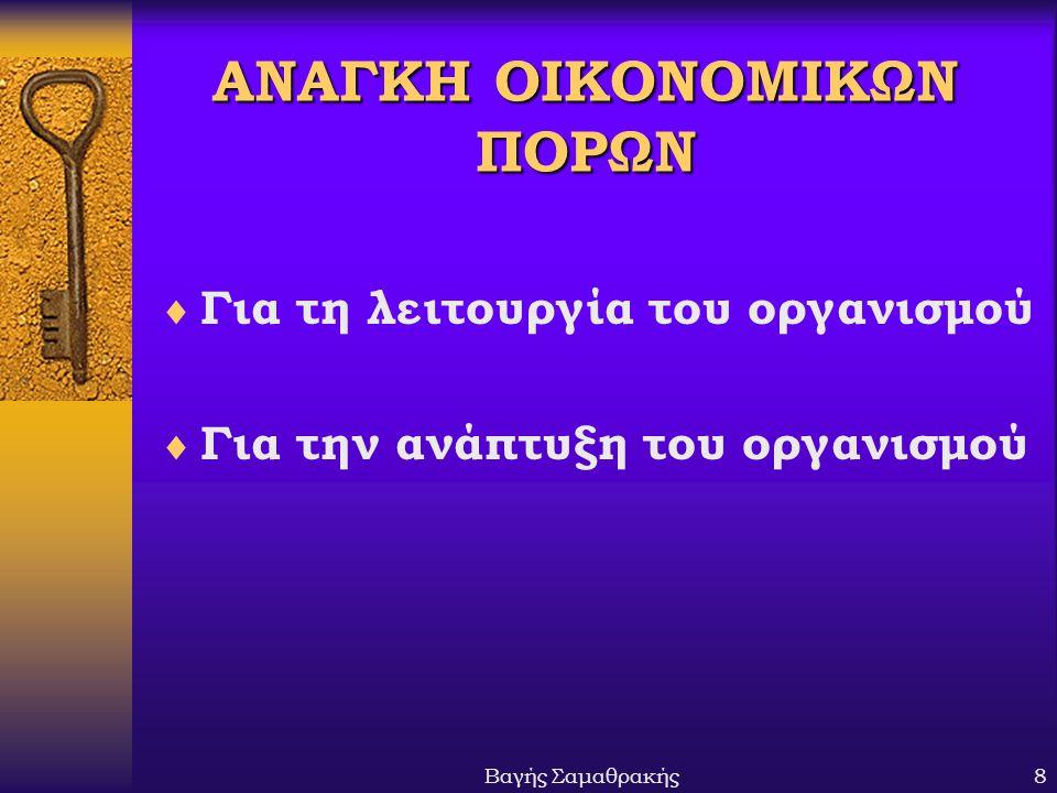ΑΝΑΓΚΗ ΟΙΚΟΝΟΜΙΚΩΝ ΠΟΡΩΝ