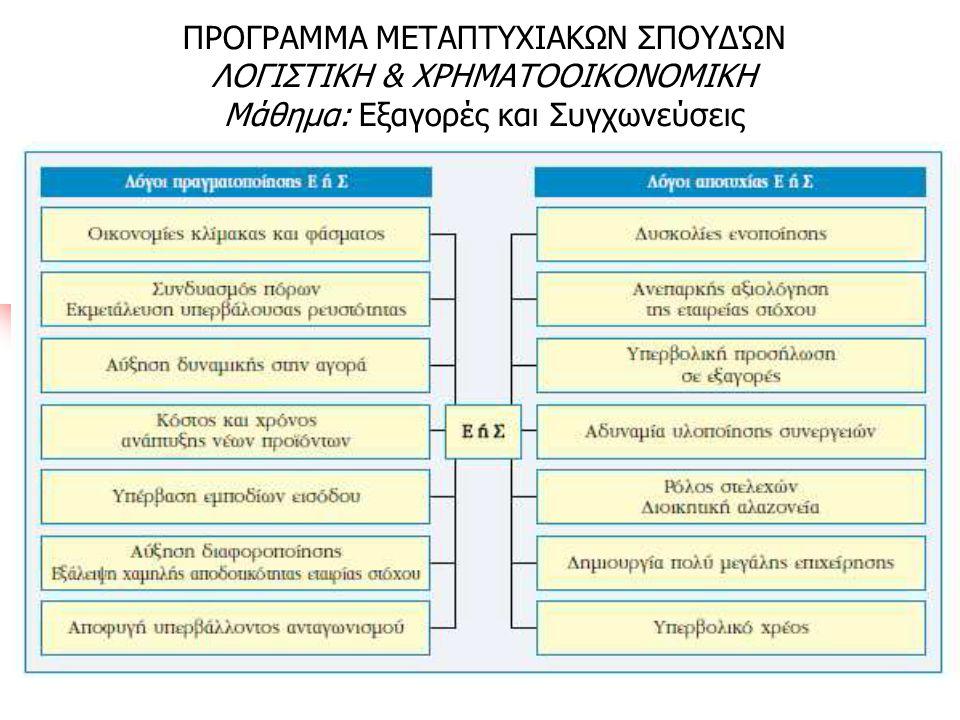 ΠΡΟΓΡΑΜΜΑ ΜΕΤΑΠΤΥΧΙΑΚΩΝ ΣΠΟΥΔΏΝ