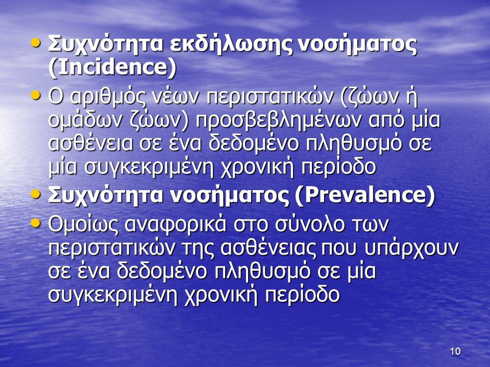 Συχνότητα εκδήλωσης νοσήματος (Incidence)