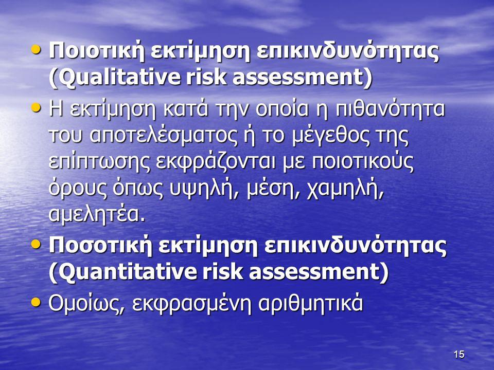 Ποιοτική εκτίμηση επικινδυνότητας (Qualitative risk assessment)