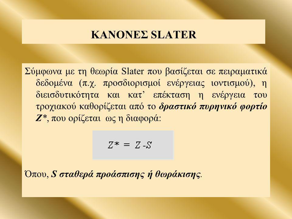 ΚΑΝΟΝΕΣ SLATER