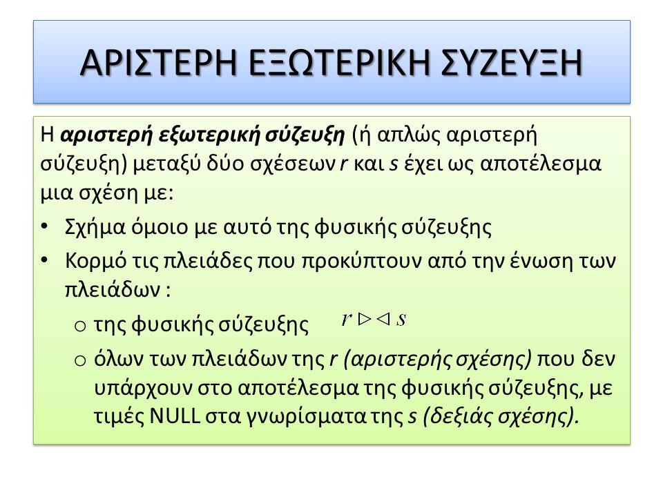 ΑΡΙΣΤΕΡΗ ΕΞΩΤΕΡΙΚΗ ΣΥΖΕΥΞΗ