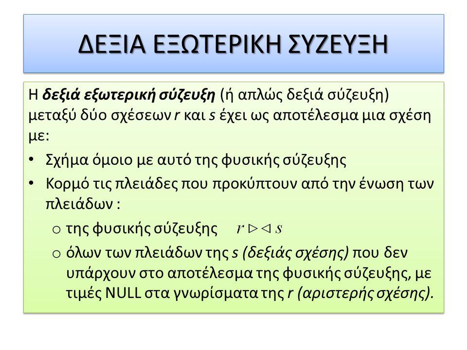 ΔΕΞΙΑ ΕΞΩΤΕΡΙΚΗ ΣΥΖΕΥΞΗ