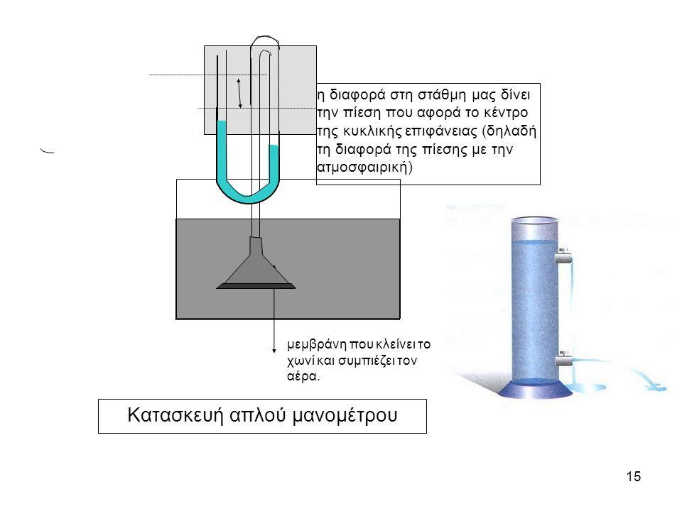 Κατασκευή απλού μανομέτρου