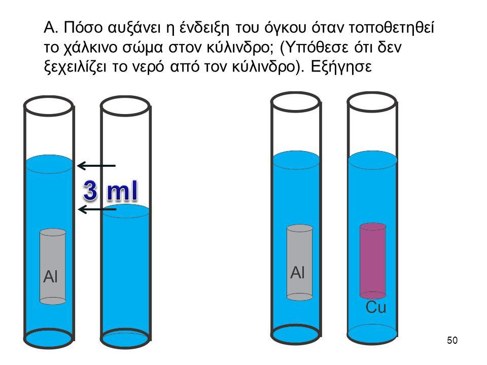 Α. Πόσο αυξάνει η ένδειξη του όγκου όταν τοποθετηθεί το χάλκινο σώμα στον κύλινδρο; (Υπόθεσε ότι δεν ξεχειλίζει το νερό από τον κύλινδρο). Εξήγησε