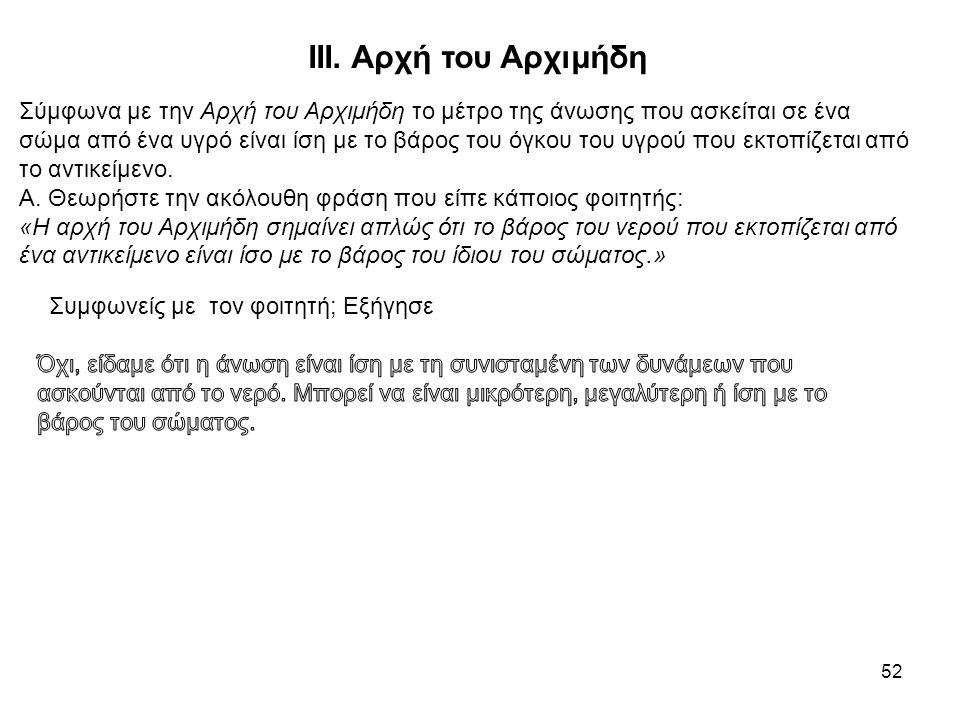 ΙΙΙ. Αρχή του Αρχιμήδη