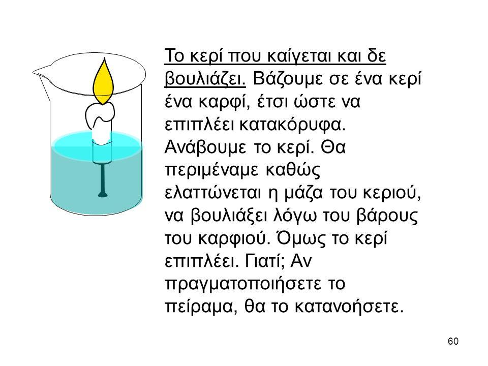 Το κερί που καίγεται και δε βουλιάζει