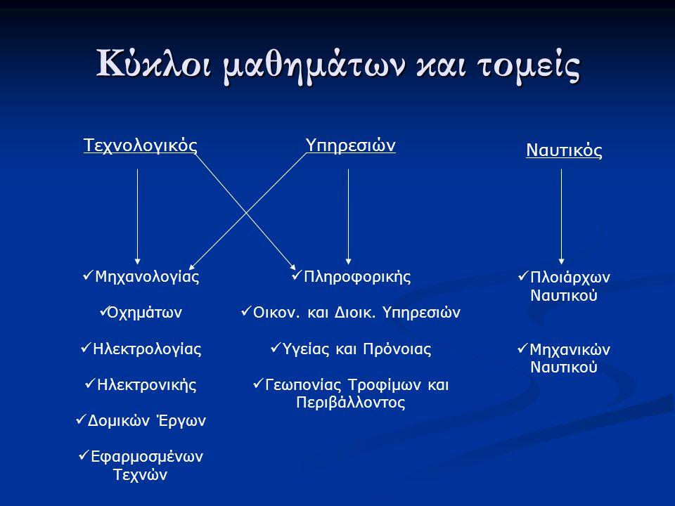 Κύκλοι μαθημάτων και τομείς