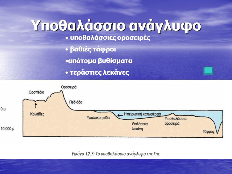 Υποθαλάσσιο ανάγλυφο υποθαλάσσιες οροσειρές βαθιές τάφροι