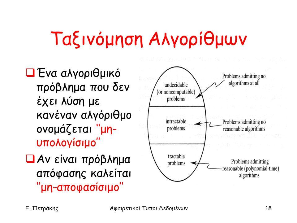 Ταξινόμηση Αλγορίθμων