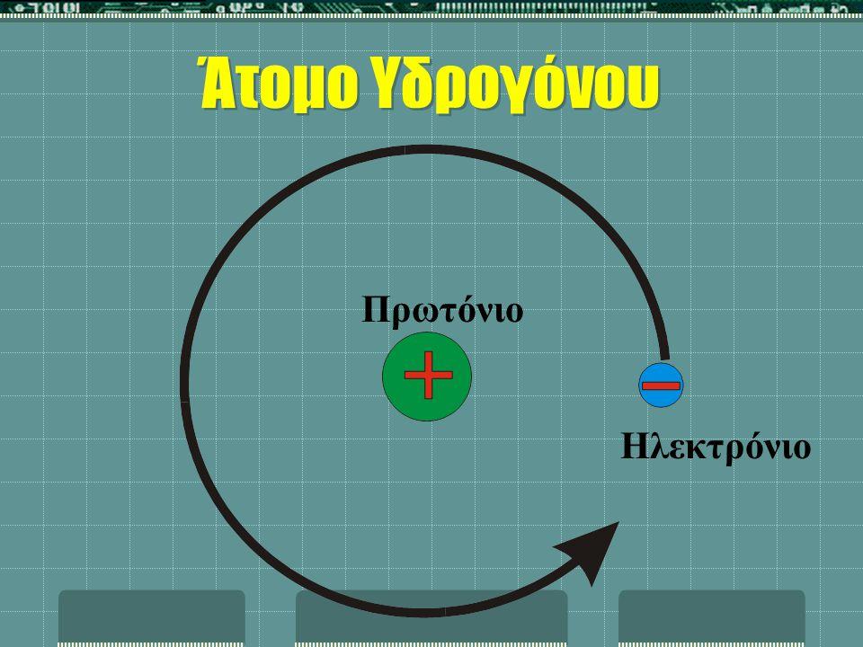 Άτομο Υδρογόνου Πρωτόνιο Ηλεκτρόνιο