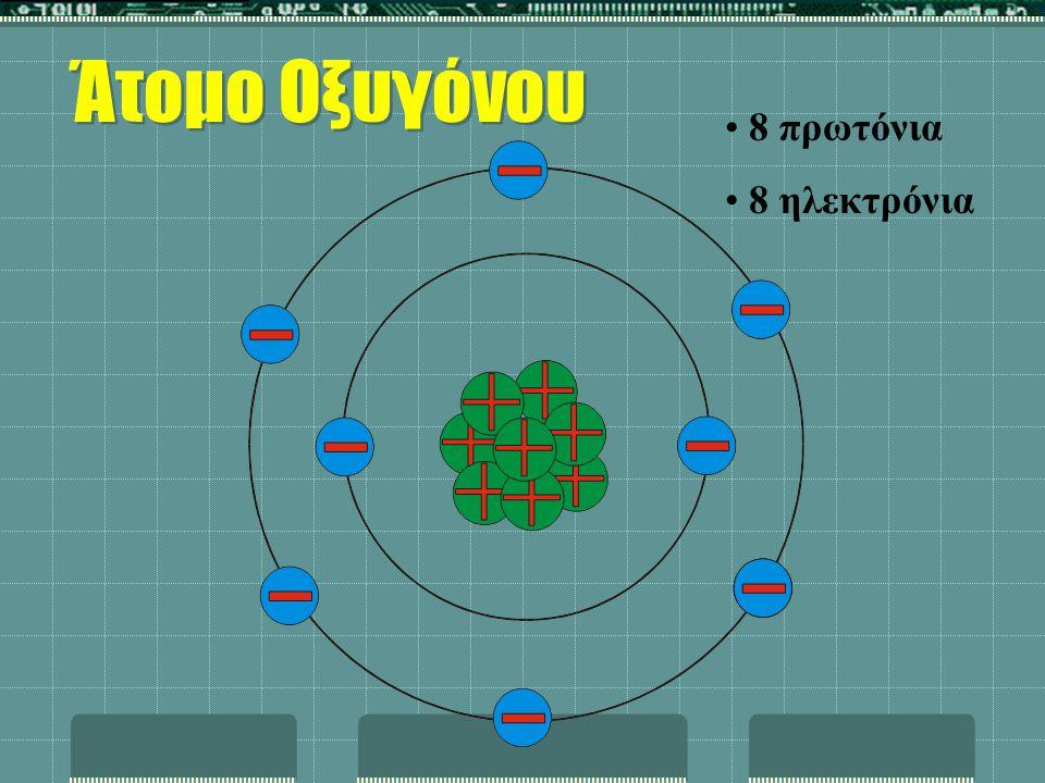 Άτομο Οξυγόνου 8 πρωτόνια 8 ηλεκτρόνια