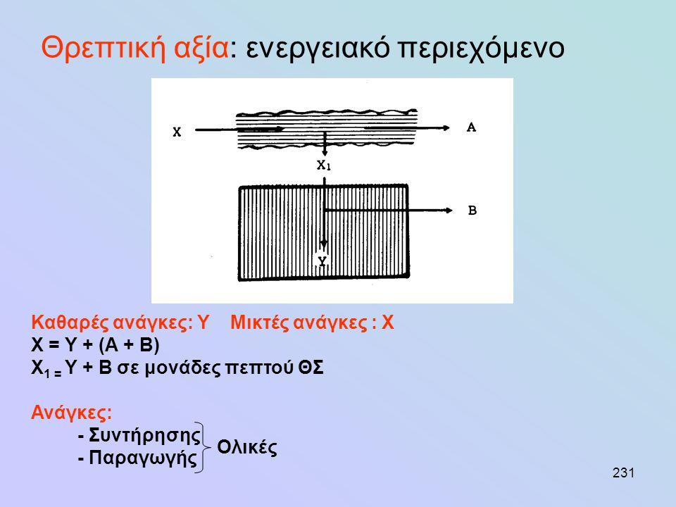 100 (Τ - n) 100 (T+μ-Κ) ΣΑ= ή ΣΑ= Τ Τ