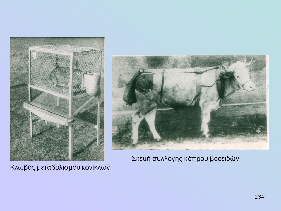 Χημική ανάλυση (g/kg ΞΟ) -Χόρτου λειμώνων - 910 90 17 364 -Κόπρου 872