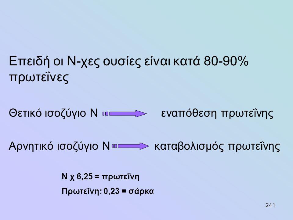 Π.χ. χορήγηση 5 g Cr2O3 /ημέρα