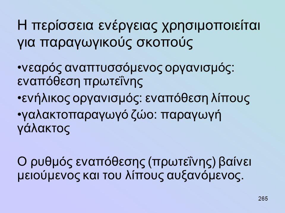 Ο Διάμεσος Μεταβολισμός διακρίνεται σε: