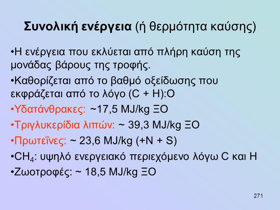 ΜΕΤΑΒΟΛΙΣΜΟΣ ΥΔΑΤΑΝΘΡΑΚΩΝ