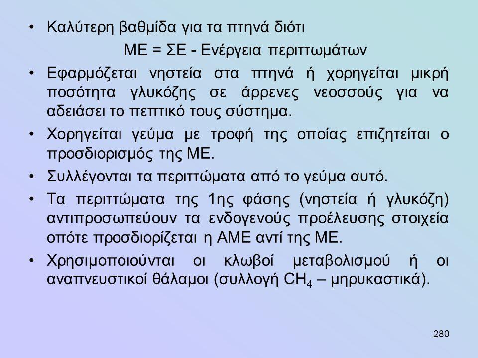 β. Αναβολισμός πρωτεϊνών. Σύνθεση αμινοξέων