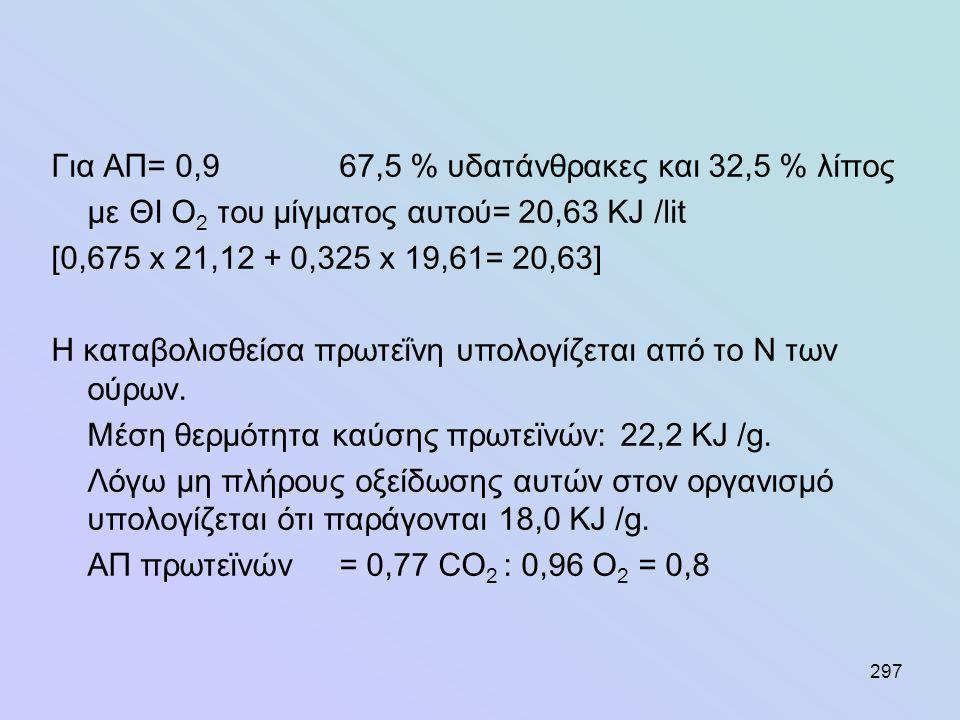 Συνολική παραγωγή mol ATP ανά mol: