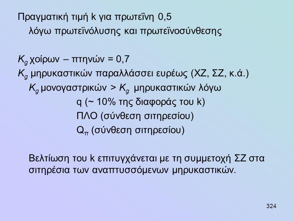 Σκευή μεταβολισμού ορνιθών (κοπροσυλλέκτης και ουροσυλλέκτης)