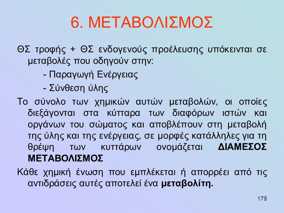 3. ΘΡΕΠΤΙΚΑ ΣΥΣΤΑΤΙΚΑ (ΘΑ) Δομικές ουσίες. Δυναμικές ουσίες