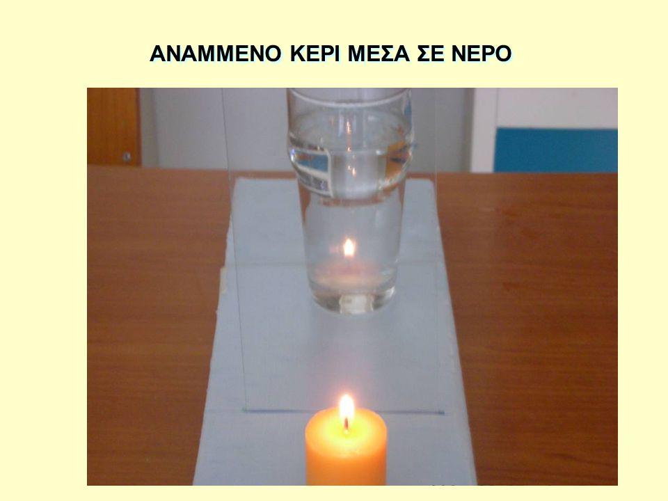 ΑΝΑΜΜΕΝΟ ΚΕΡΙ ΜΕΣΑ ΣΕ ΝΕΡΟ