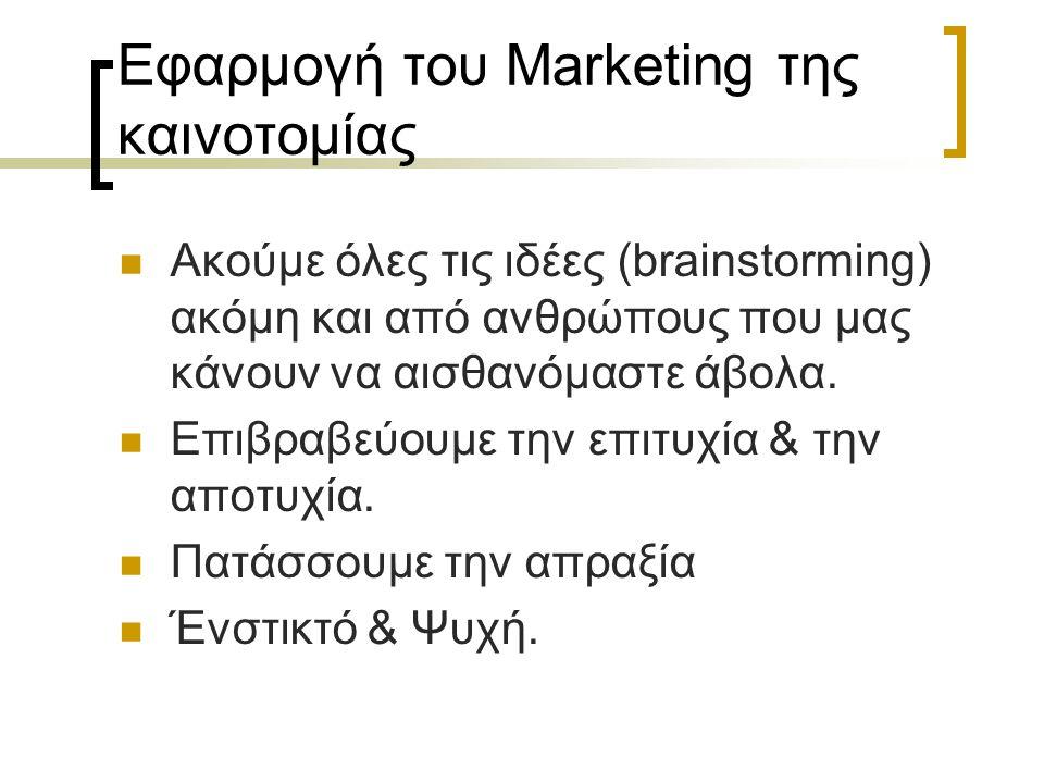 Εφαρμογή του Marketing της καινοτομίας