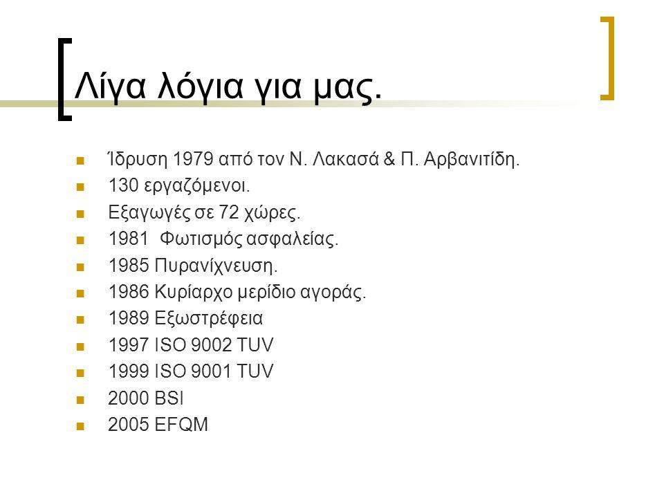 Λίγα λόγια για μας. Ίδρυση 1979 από τον Ν. Λακασά & Π. Αρβανιτίδη.