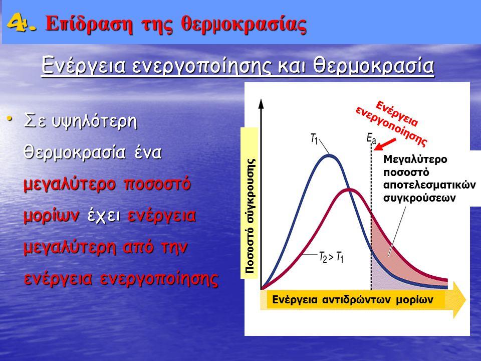 Ενέργεια ενεργοποίησης και θερμοκρασία