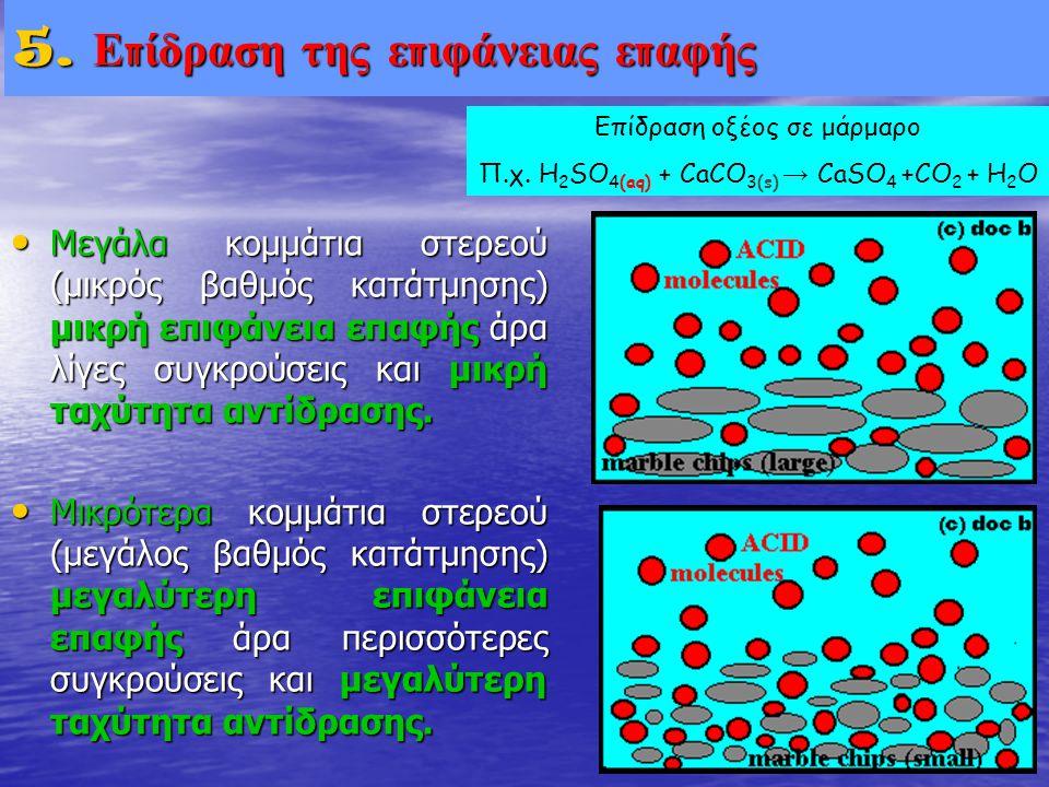 5. Επίδραση της επιφάνειας επαφής
