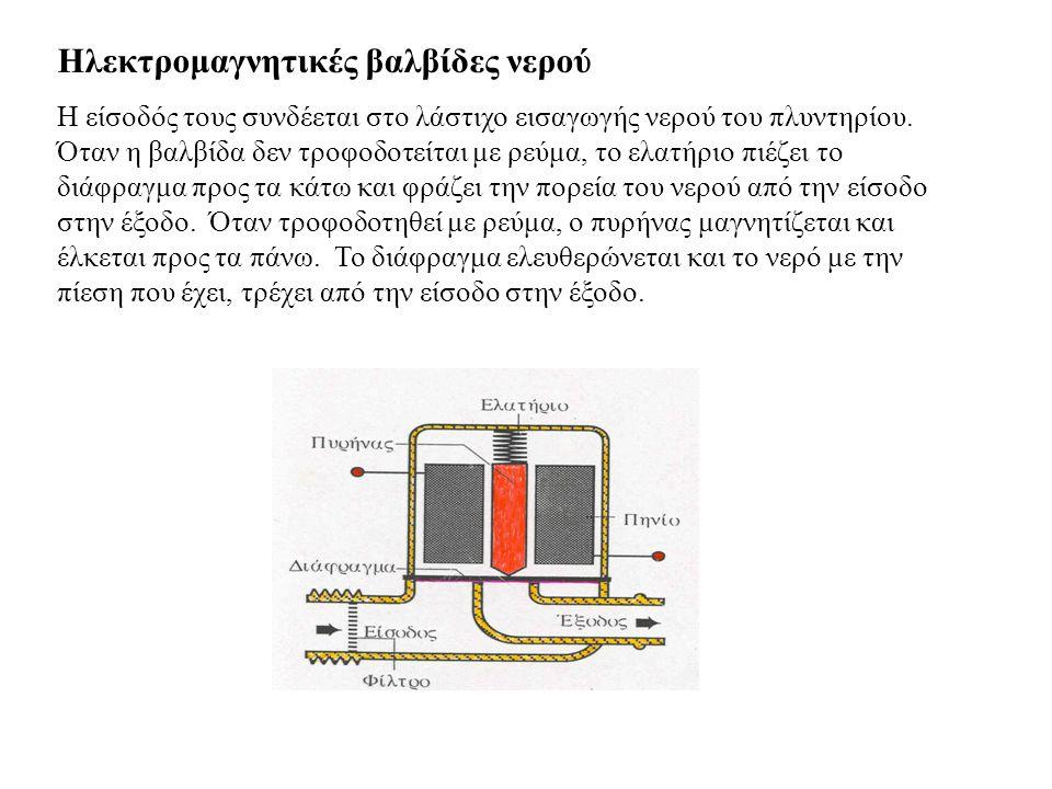 Ηλεκτρομαγνητικές βαλβίδες νερού