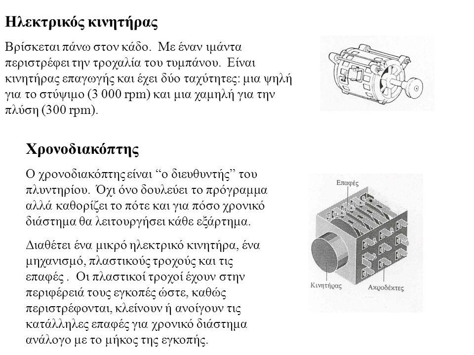 Ηλεκτρικός κινητήρας Χρονοδιακόπτης