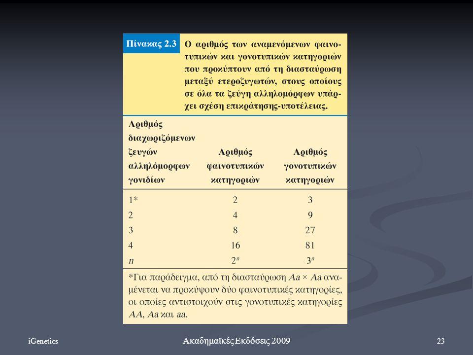 iGenetics Ακαδημαϊκές Εκδόσεις 2009 23
