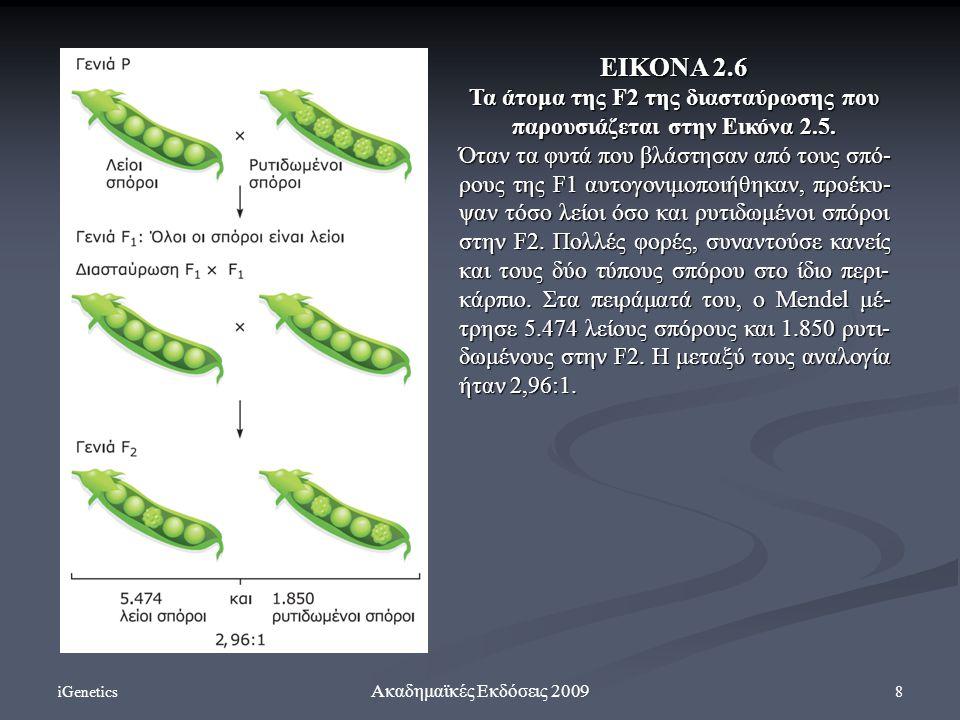Τα άτομα της F2 της διασταύρωσης που παρουσιάζεται στην Εικόνα 2.5.