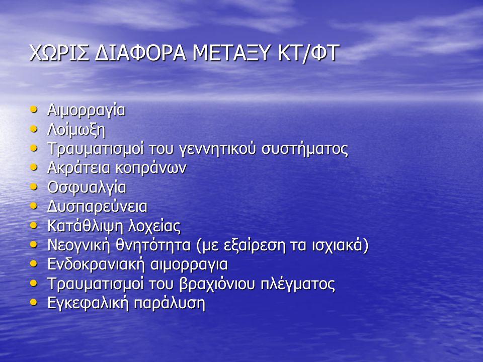 ΧΩΡΙΣ ΔΙΑΦΟΡΑ ΜΕΤΑΞΥ ΚΤ/ΦΤ