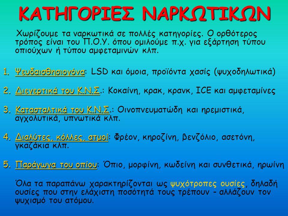 ΚΑΤΗΓΟΡΙΕΣ ΝΑΡΚΩΤΙΚΩΝ
