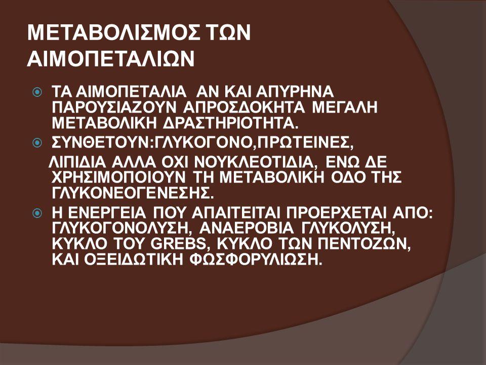 ΜΕΤΑΒΟΛΙΣΜΟΣ ΤΩΝ ΑΙΜΟΠΕΤΑΛΙΩΝ