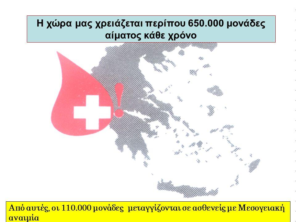 Η χώρα μας χρειάζεται περίπου 650.000 μονάδες αίματος κάθε χρόνο