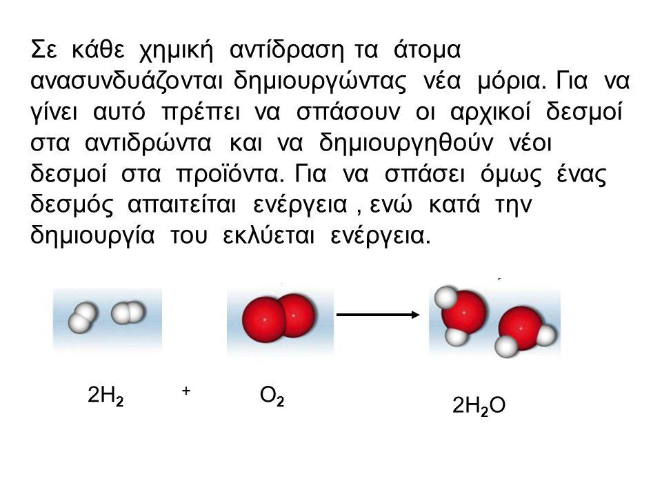 Σε κάθε χημική αντίδραση τα άτομα ανασυνδυάζονται δημιουργώντας νέα μόρια. Για να γίνει αυτό πρέπει να σπάσουν οι αρχικοί δεσμοί στα αντιδρώντα και να δημιουργηθούν νέοι δεσμοί στα προϊόντα. Για να σπάσει όμως ένας δεσμός απαιτείται ενέργεια , ενώ κατά την δημιουργία του εκλύεται ενέργεια.