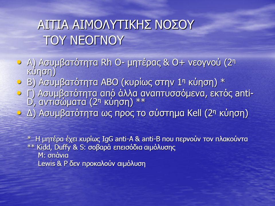 ΑΙΤΙΑ ΑΙΜΟΛΥΤΙΚΗΣ ΝΟΣΟΥ ΤΟΥ ΝΕΟΓΝΟΥ