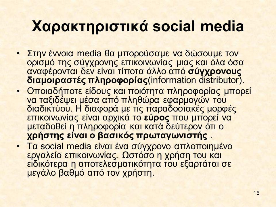 Χαρακτηριστικά social media