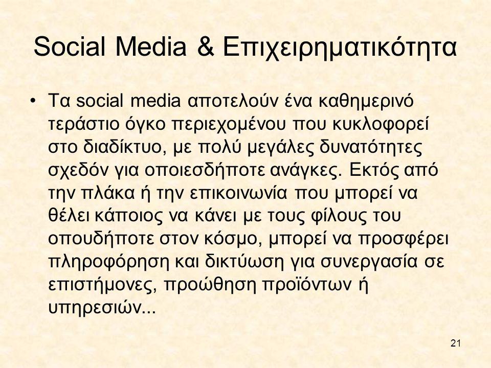 Social Media & Επιχειρηματικότητα
