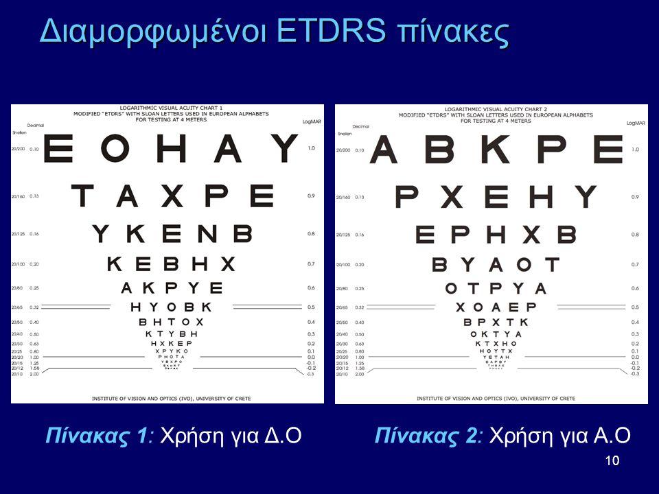Διαμορφωμένοι ETDRS πίνακες
