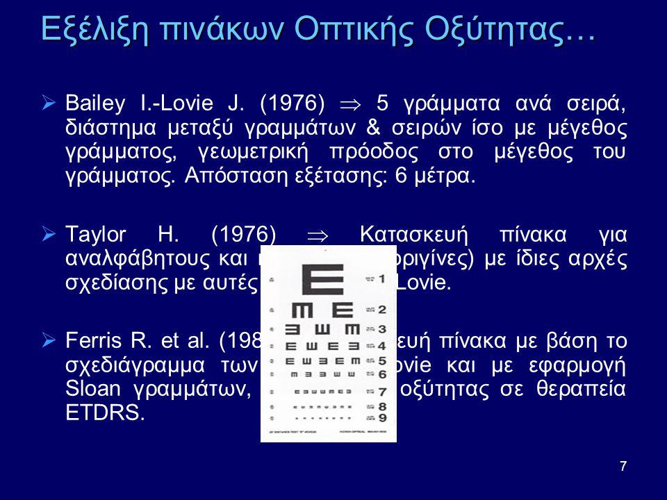 Εξέλιξη πινάκων Οπτικής Οξύτητας…