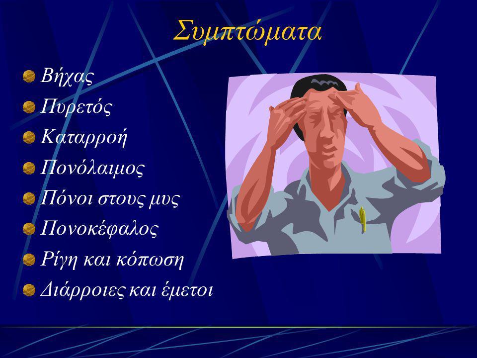 Συμπτώματα Βήχας Πυρετός Καταρροή Πονόλαιμος Πόνοι στους μυς