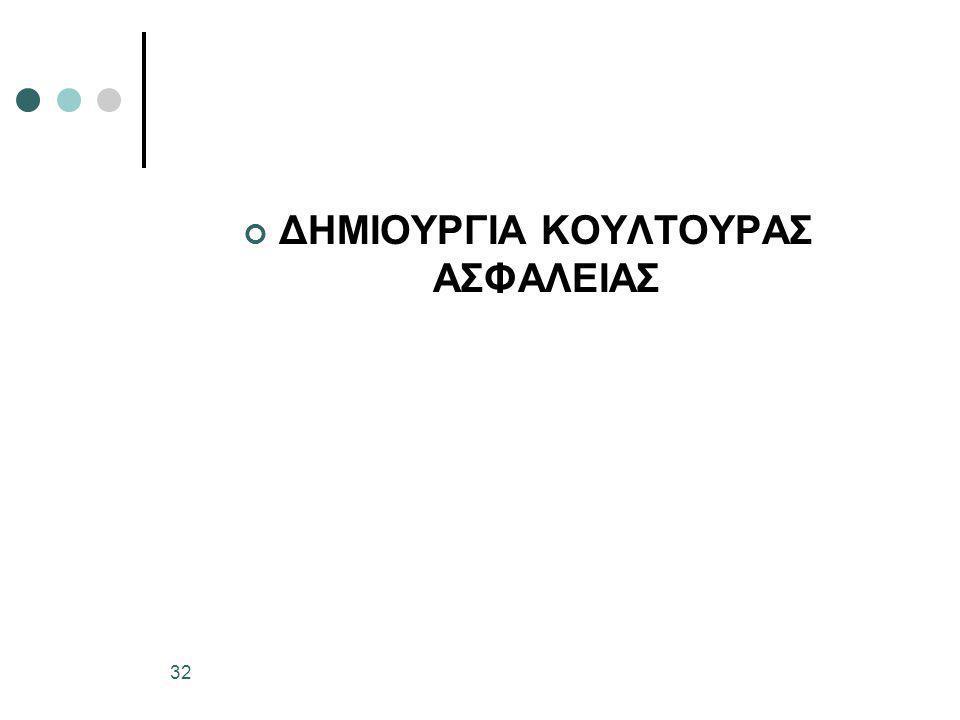 ΔΗΜΙΟΥΡΓΙΑ ΚΟΥΛΤΟΥΡΑΣ ΑΣΦΑΛΕΙΑΣ