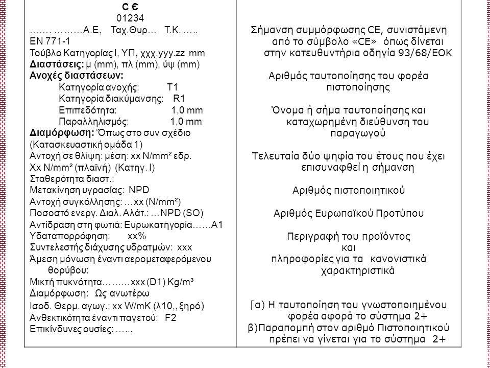 Τούβλο Κατηγορίας Ι, ΥΠ, χχχ.yyy.zz mm