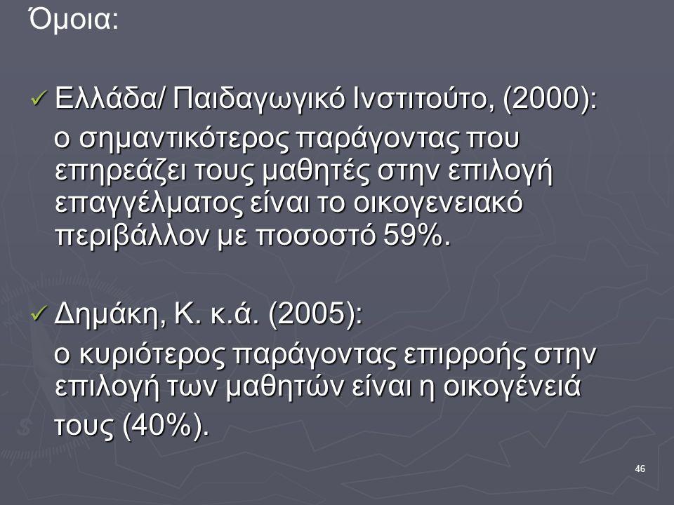 Όμοια: Ελλάδα/ Παιδαγωγικό Ινστιτούτο, (2000):