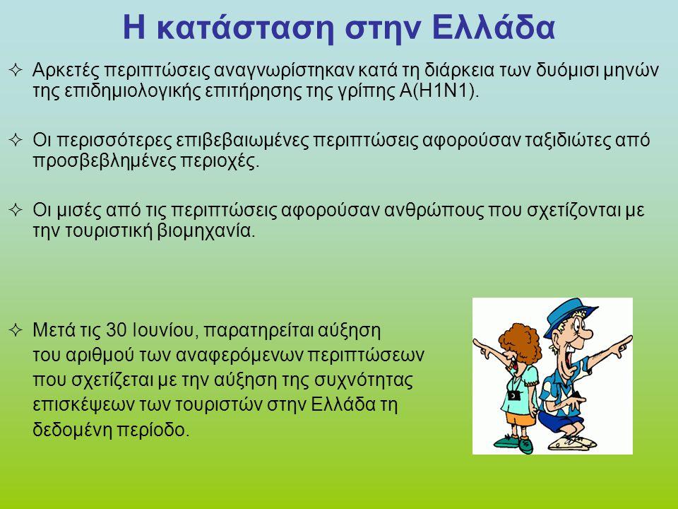 Η κατάσταση στην Ελλάδα